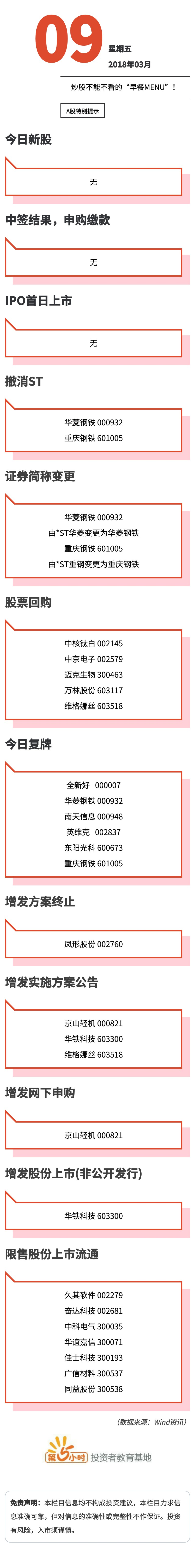 A股特别提示(2018-03-09).jpg