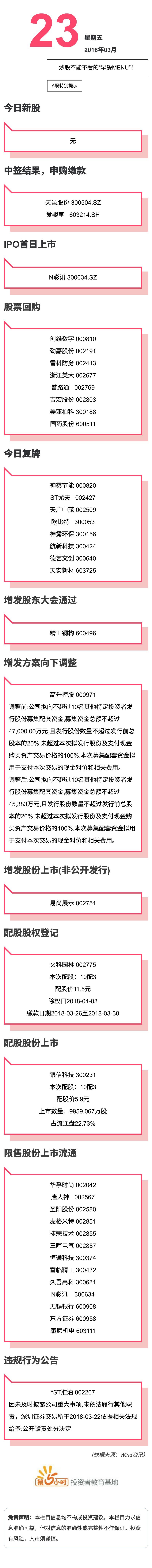 A股特别提示(2018-03-23).jpg