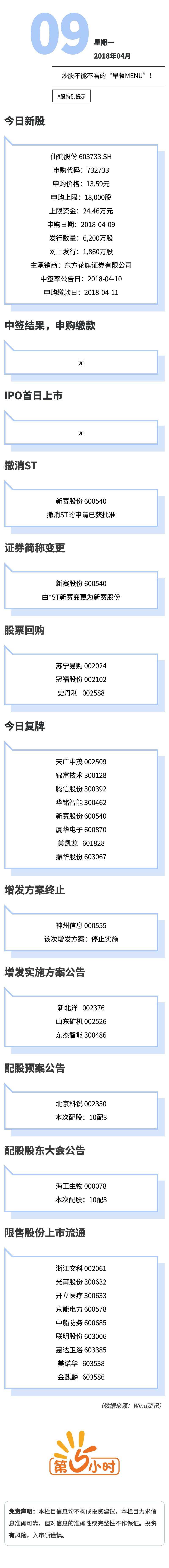 A股特别提示(2018-04-09).jpg