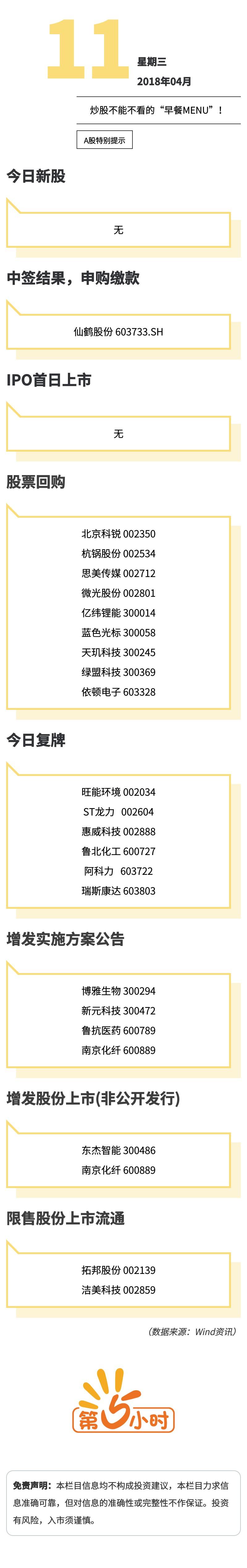 A股特别提示(2018-04-11).jpg