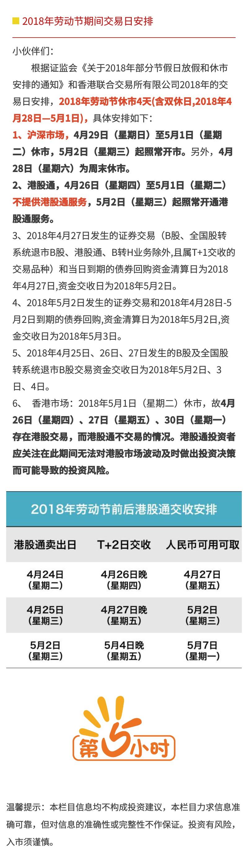 2018年劳动节期间沪、深及港股通交易日安排.jpg