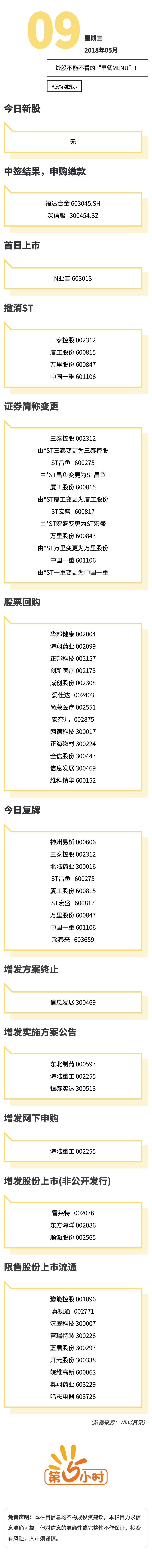 A股特别提示(2018-05-09).jpg