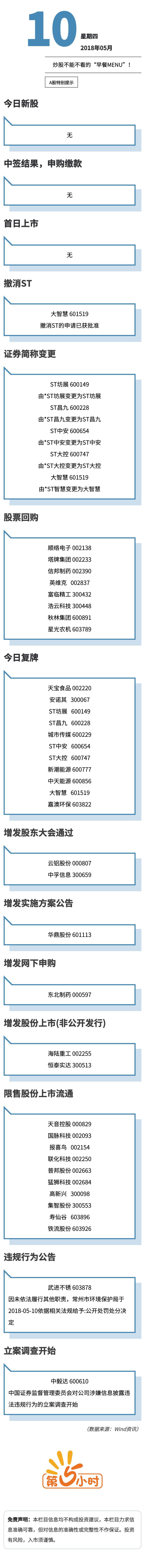 A股特别提示(2018-05-10).jpg