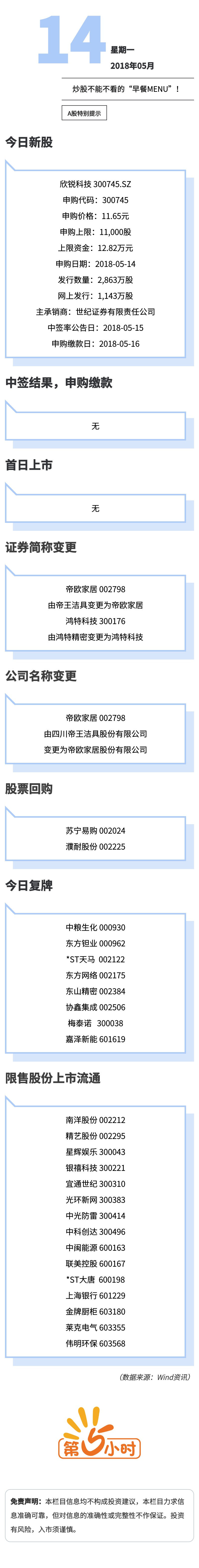 A股特别提示(2018-05-14).jpg
