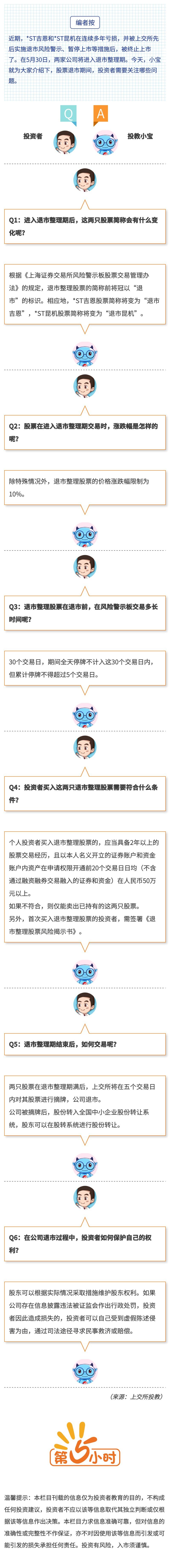 股票退市,投资者要注意什么?(长图).jpg