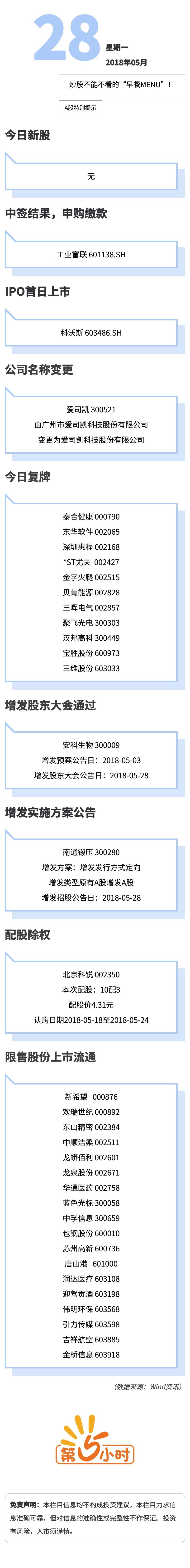 A股特别提示(2018-05-28).jpg
