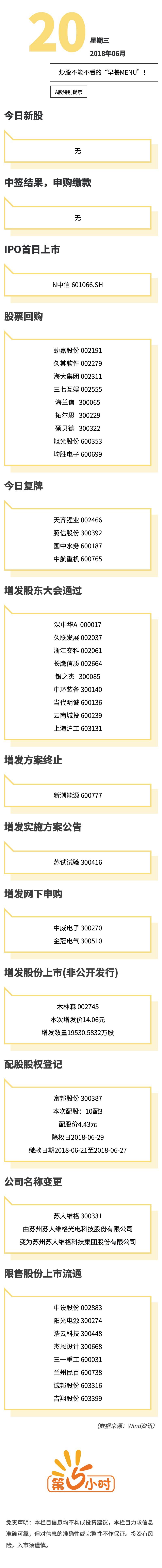A股特别提示(2018-06-20).jpg