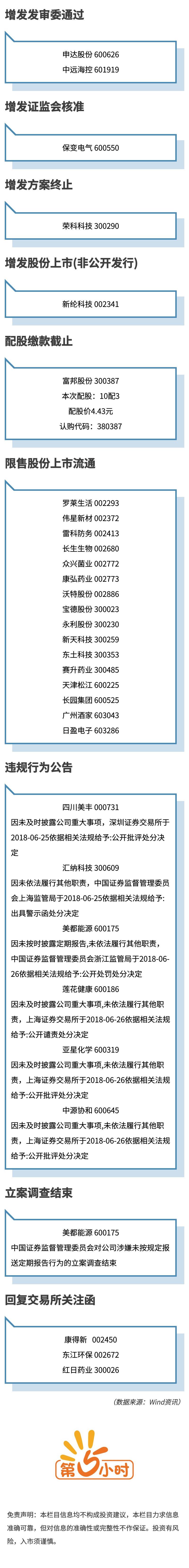 A股特别提示(2018-06-27)2.jpg