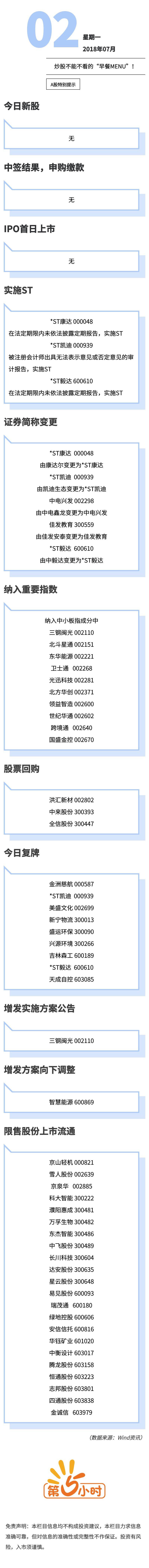A股特别提示(2018-07-02).jpg