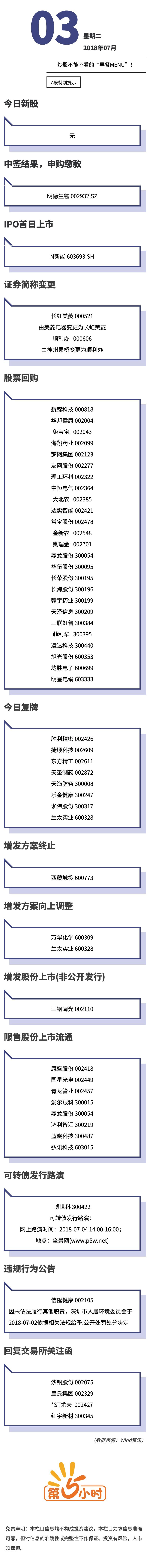 A股特别提示(2018-07-03).jpg
