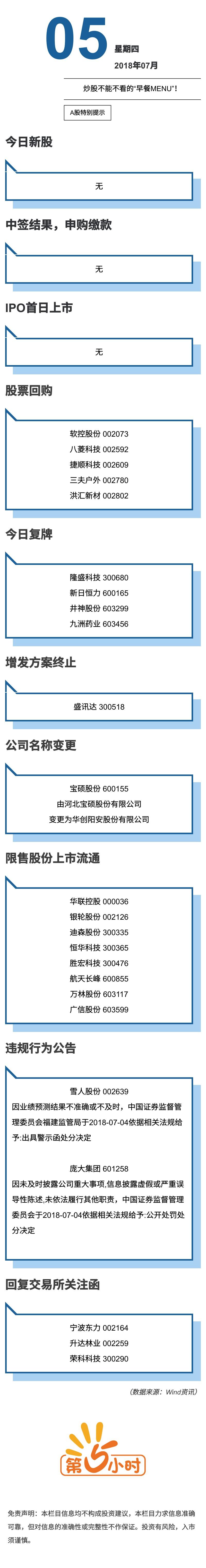 A股特别提示(2018-07-05).jpg