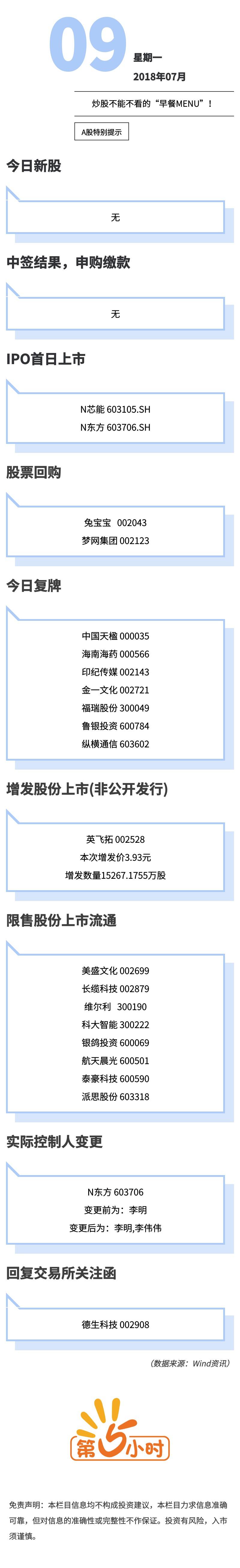 A股特别提示(2018-07-09).jpg
