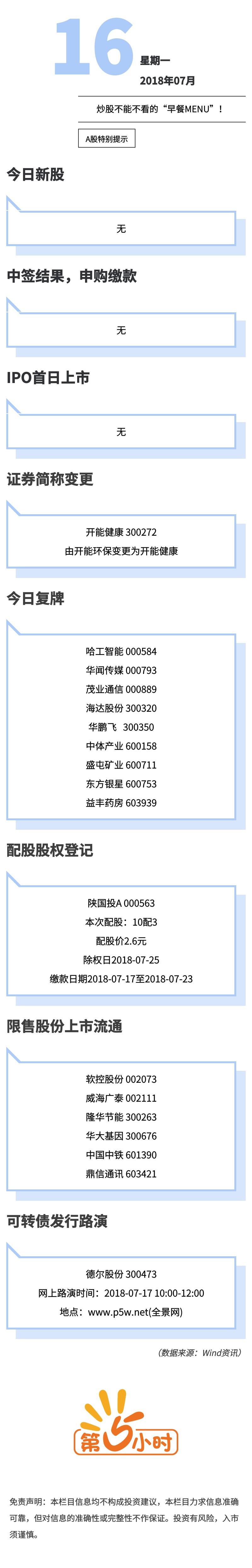 A股特别提示(2018-07-16).jpg