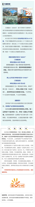 【新债申购】万顺股份(300057)公开发行可转换公司债.jpg