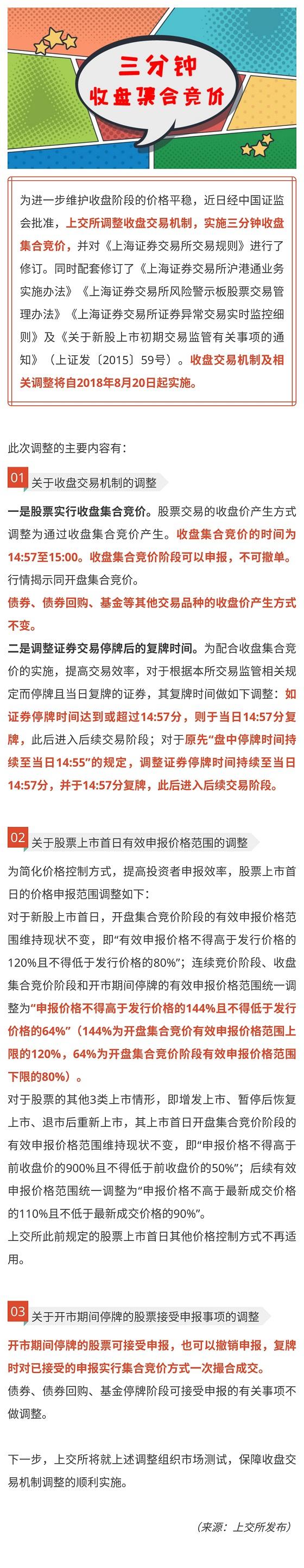 上交所调整收盘交易机制 8月20日起实施.jpg