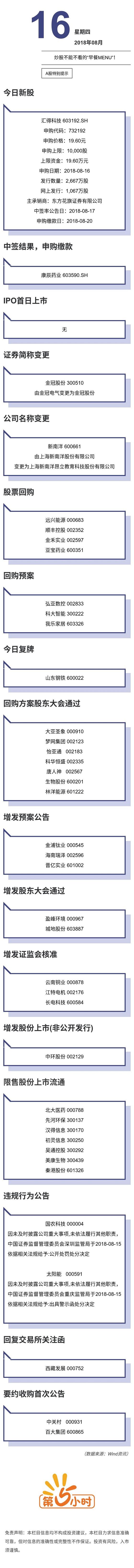 A股特别提示(2018-08-16).jpg