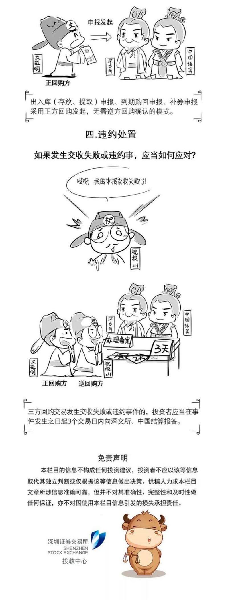 """""""深""""知新规系列之三方回购(下篇)5.jpg"""