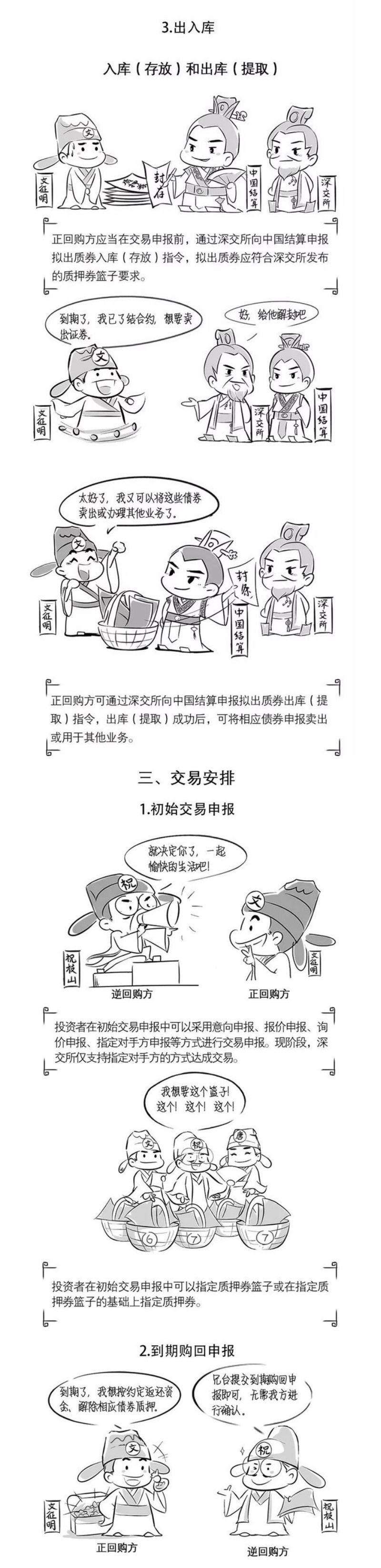 """""""深""""知新规系列之三方回购(下篇)3.jpg"""