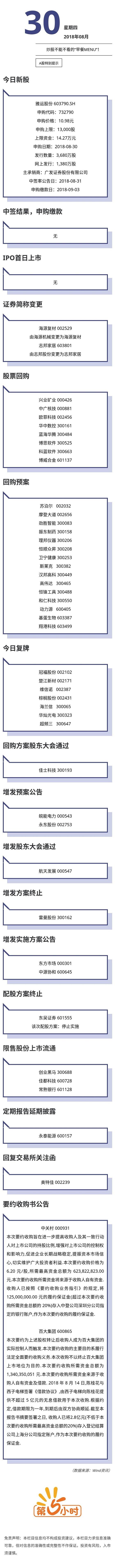 A股特别提示(2018-08-30).jpg