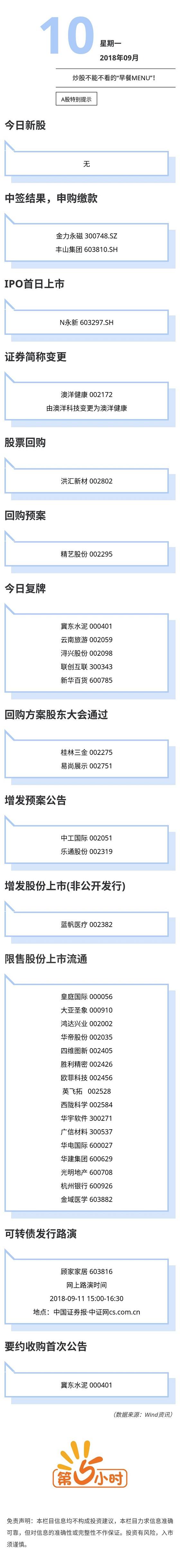 A股特别提示(2018-09-10).jpg