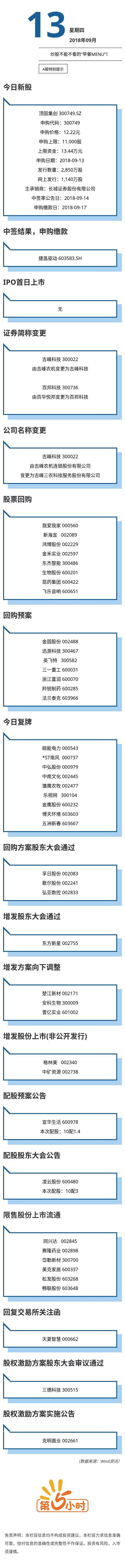 A股特别提示(2018-09-13).jpg