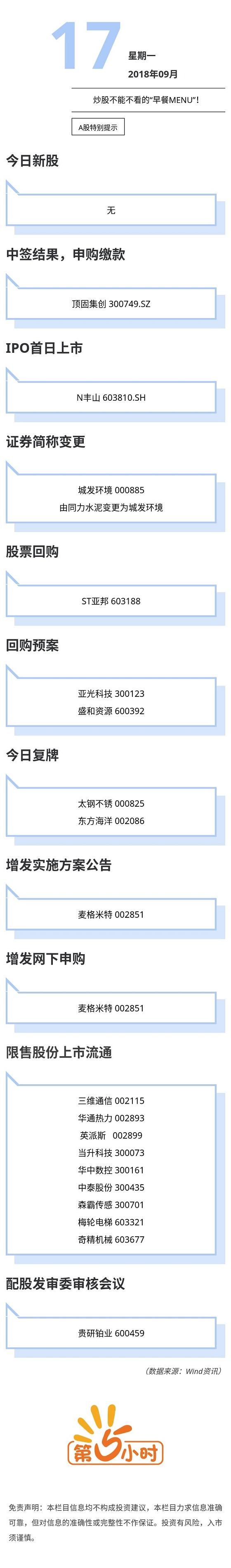 A股特别提示(2018-09-17).jpg