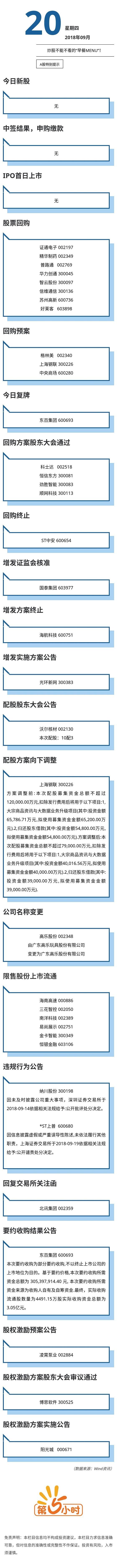 A股特别提示(2018-09-20).jpg
