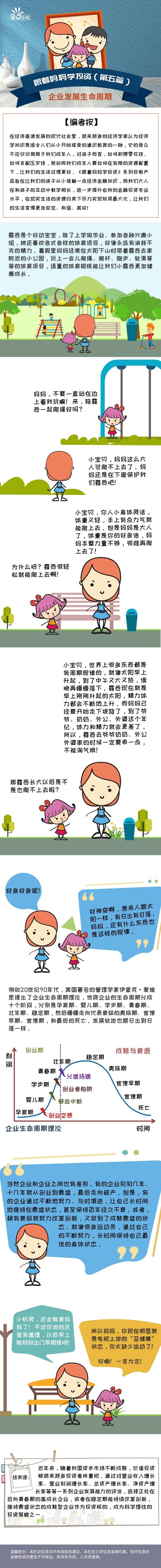 《跟着妈妈学投资(第五篇)》企业发展生命周期.jpg