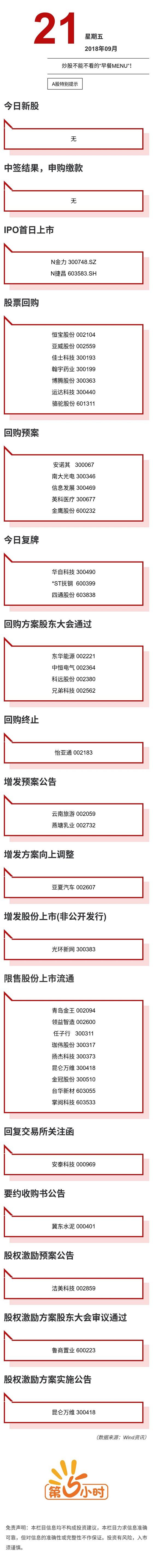 A股特别提示(2018-09-21).jpg