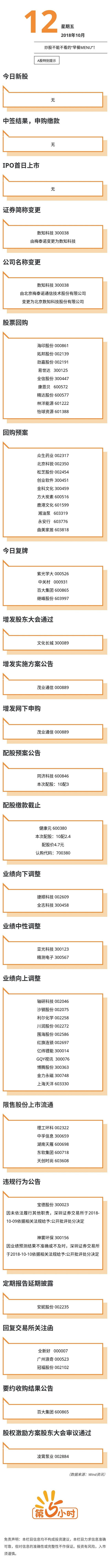 A股特别提示(2018-10-12).jpg