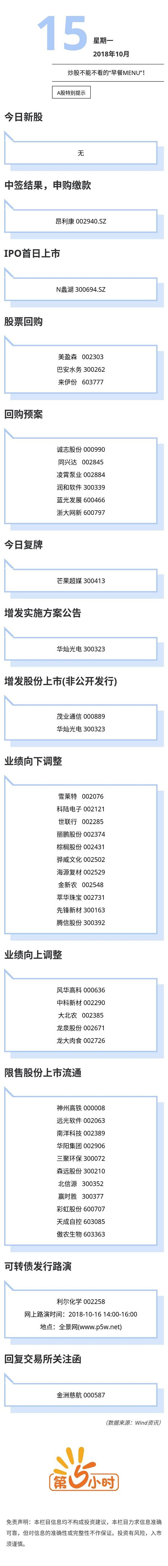 A股特别提示(2018-10-15).jpg