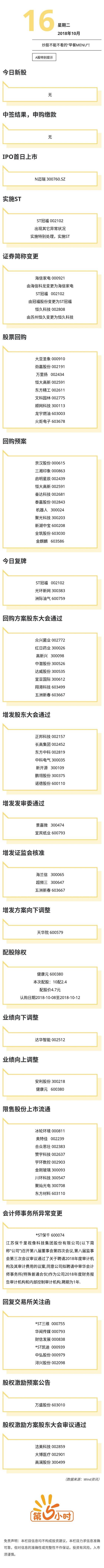 A股特别提示(2018-10-16).jpg