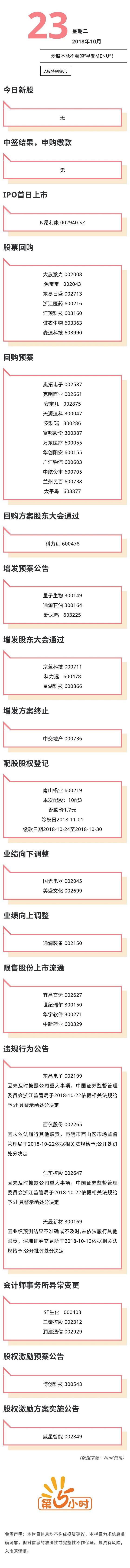 A股特别提示(2018-10-23).jpg