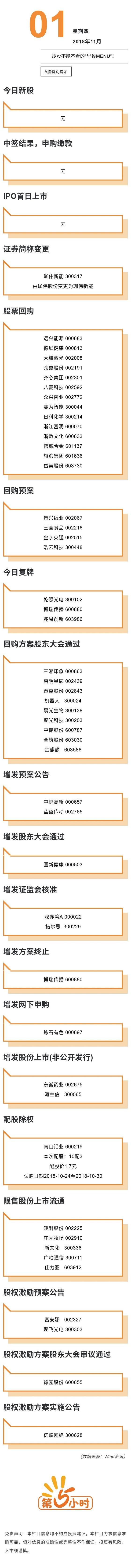A股特别提示(2018-11-01).jpg