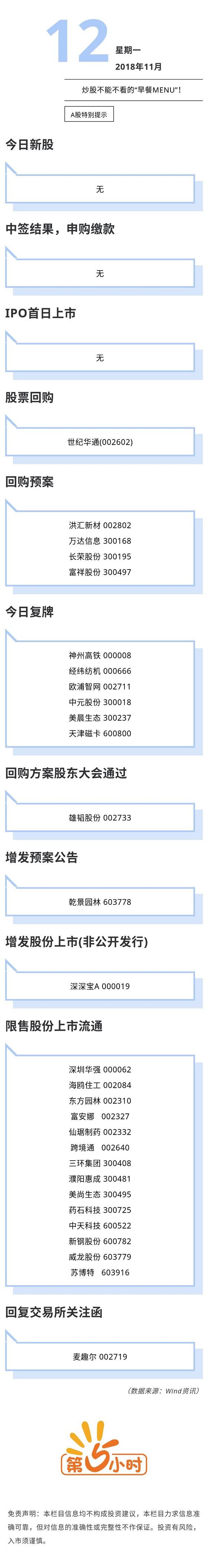 A股特别提示(2018-11-12).jpg