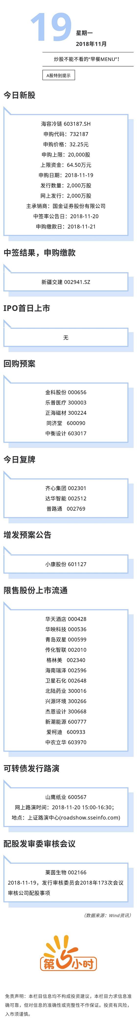 A股特别提示(2018-11-19).jpg