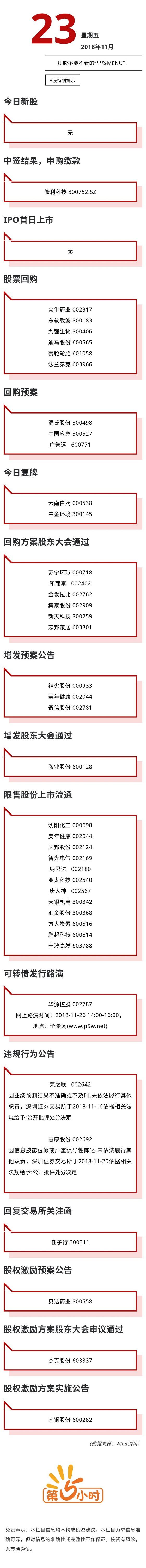 A股特别提示(2018-11-23).jpg