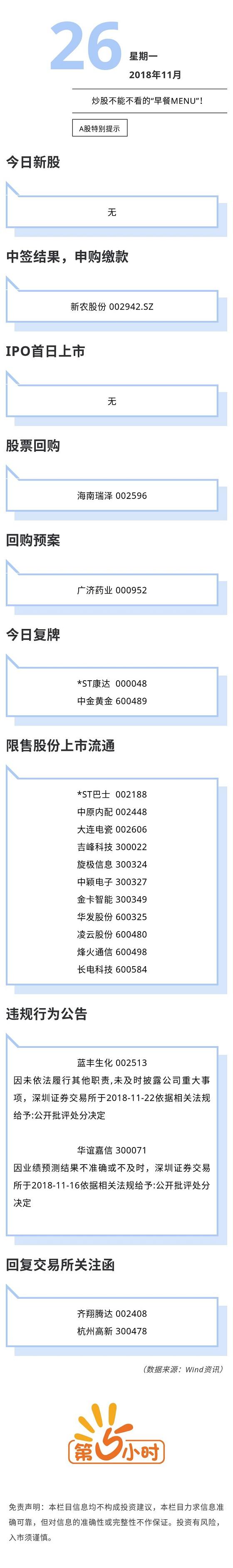A股特别提示(2018-11-26).jpg