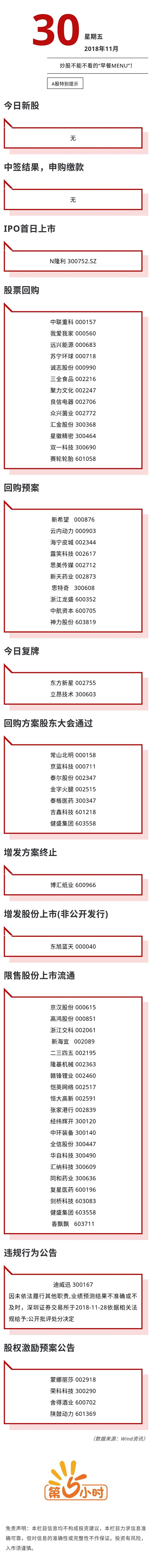 A股特别提示(2018-11-30).jpg