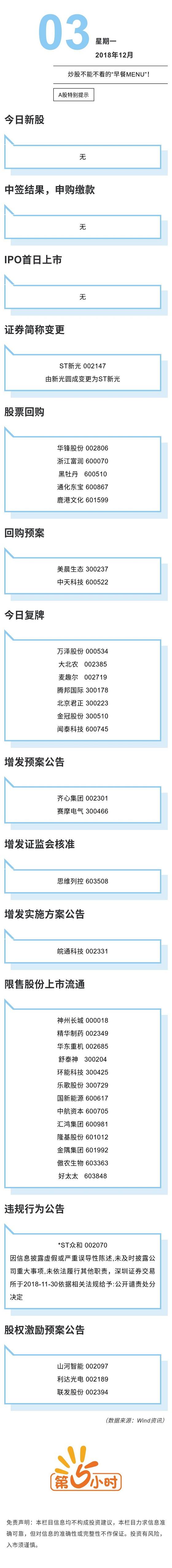 A股特别提示(2018-12-03).jpg