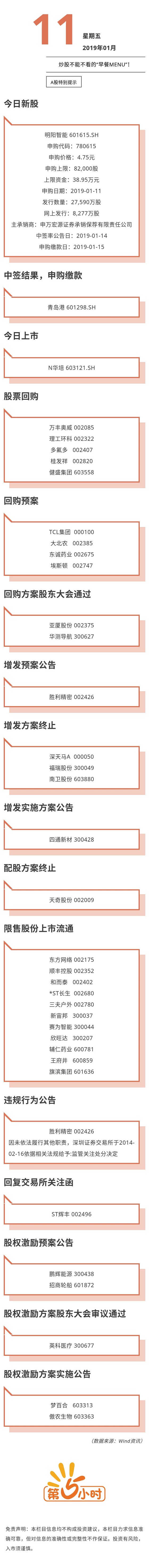 A股特别提示(2019-01-11).jpg
